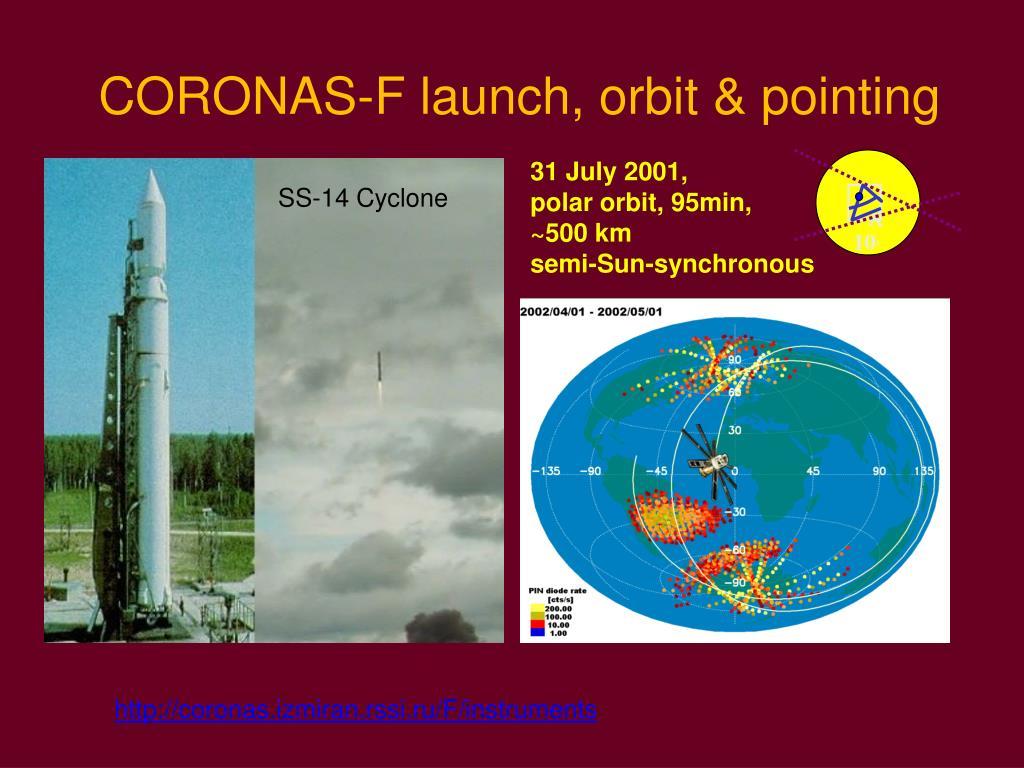 CORONAS-F launch, orbit & pointing