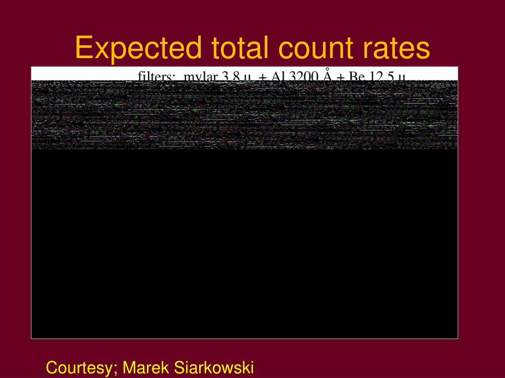 Expected total count rates