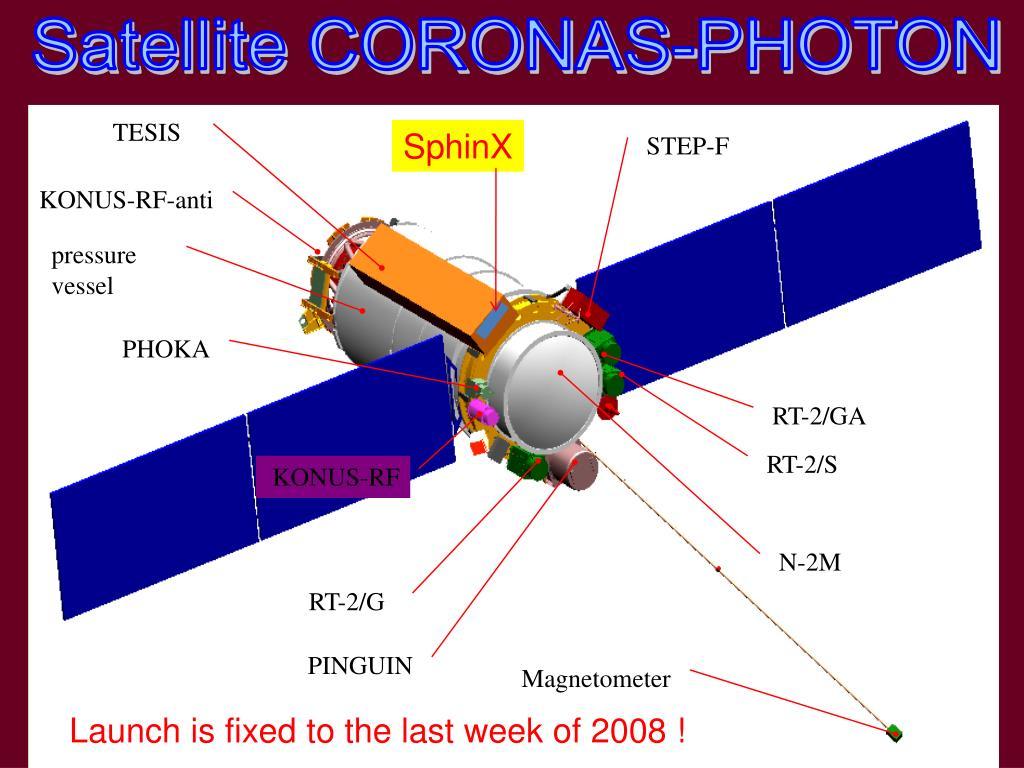 Satellite CORONAS-PHOTON