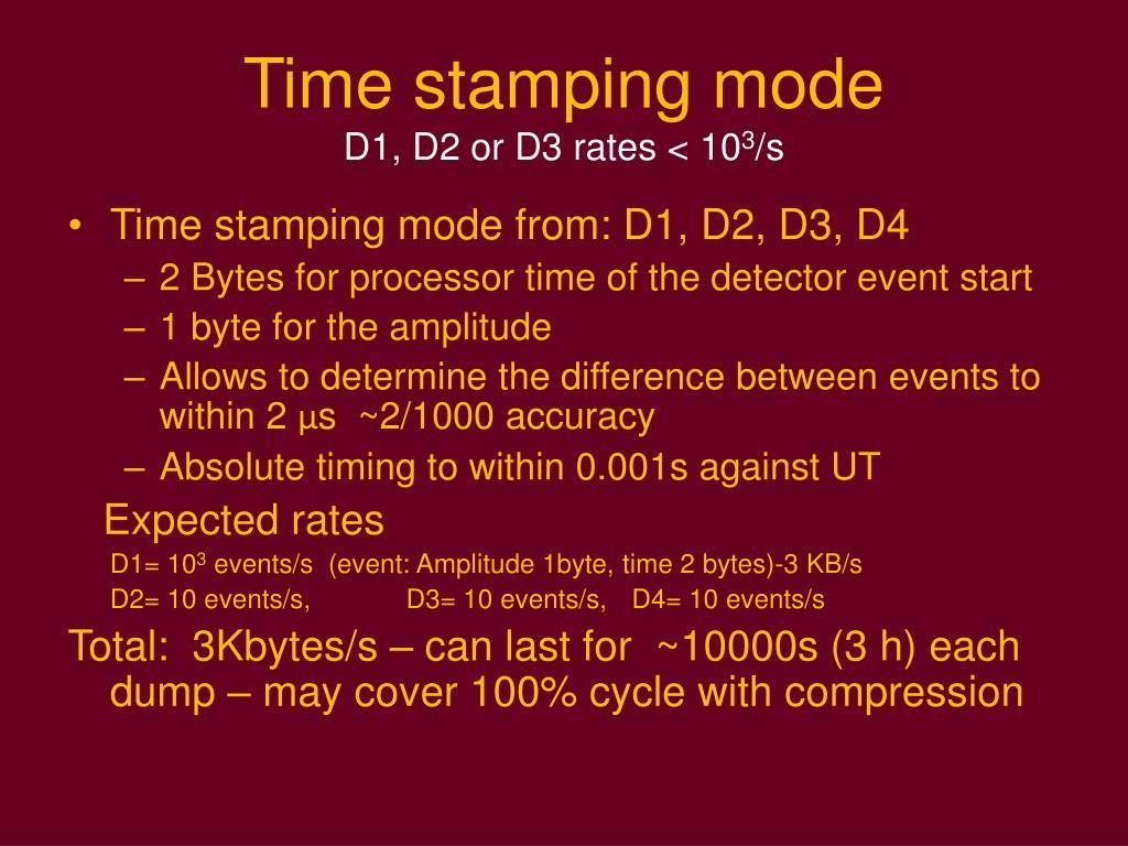 Time stamping mode