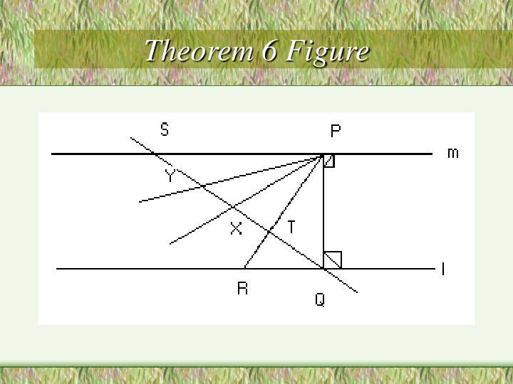 Theorem 6 Figure