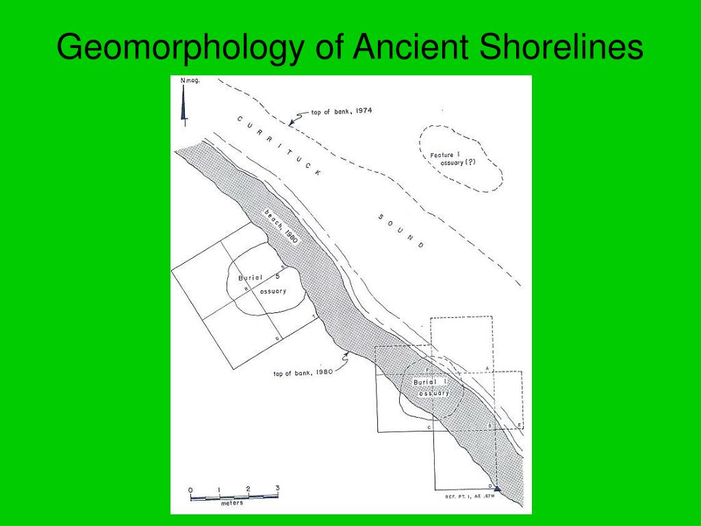 Geomorphology of Ancient Shorelines