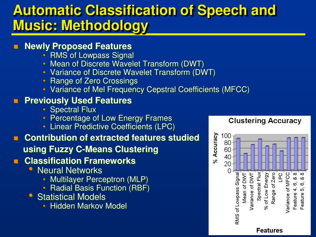 Automatic Classification of Speech and Music: Methodology
