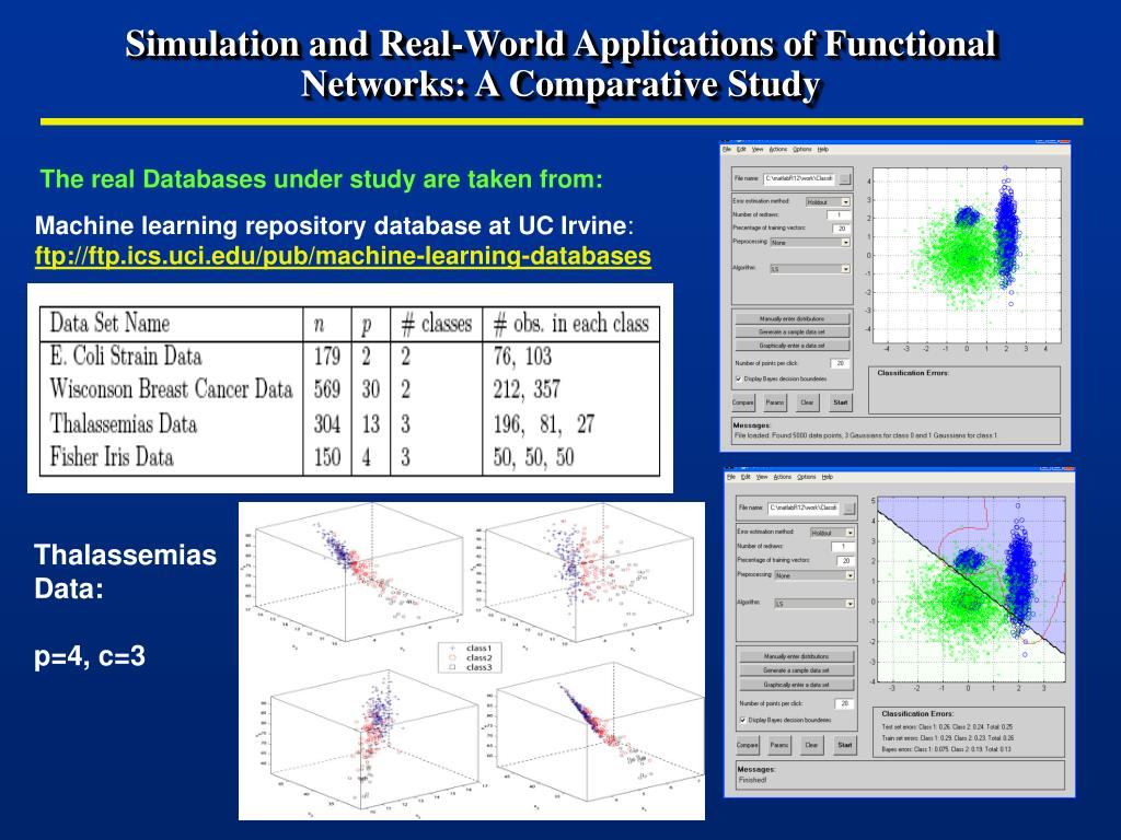 Simulation and Real-World Applications of Functional Networks: A Comparative Study