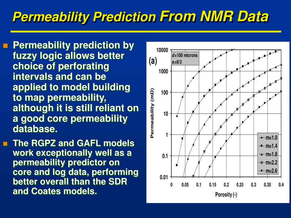 Permeability Prediction