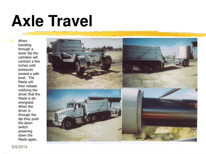 Axle Travel