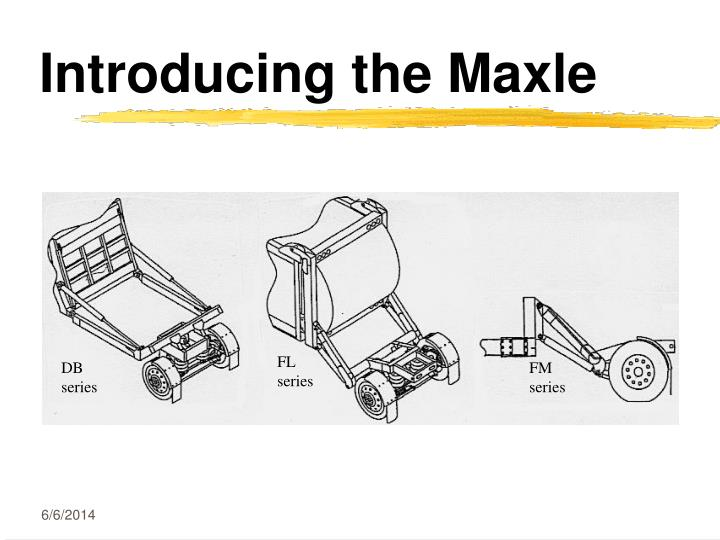 Introducing the Maxle