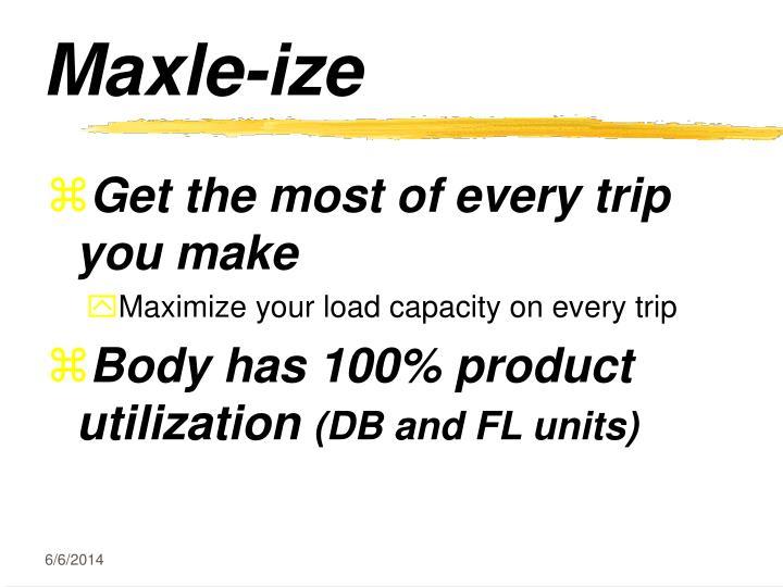 Maxle-ize