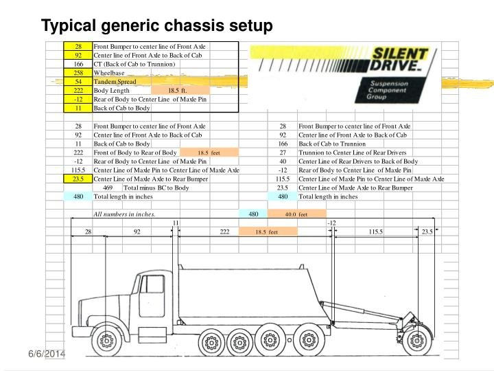 Typical generic chassis setup
