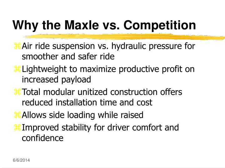 Why the Maxle vs. Competition