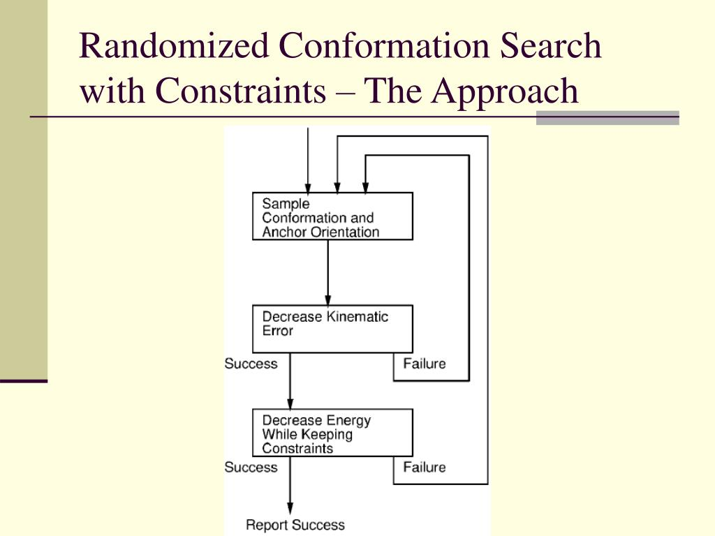 Randomized Conformation Search with Constraints – The Approach