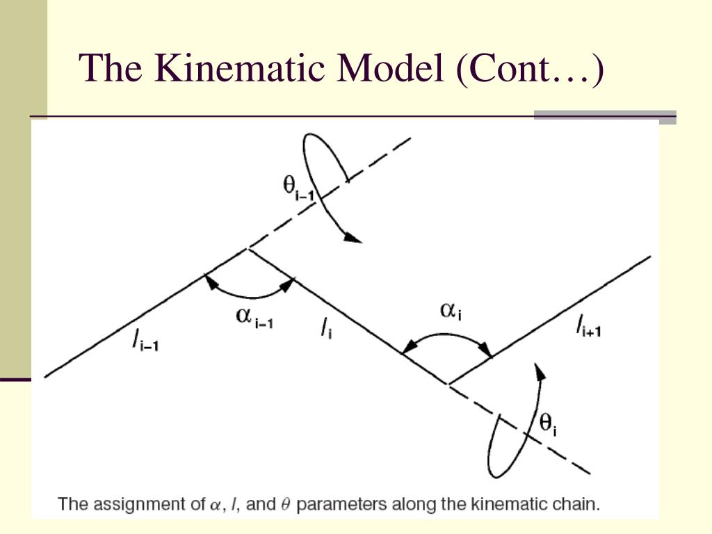 The Kinematic Model (Cont…)