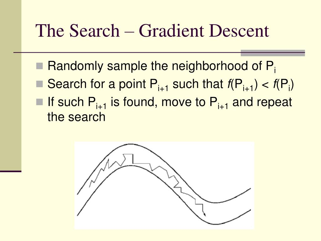 The Search – Gradient Descent