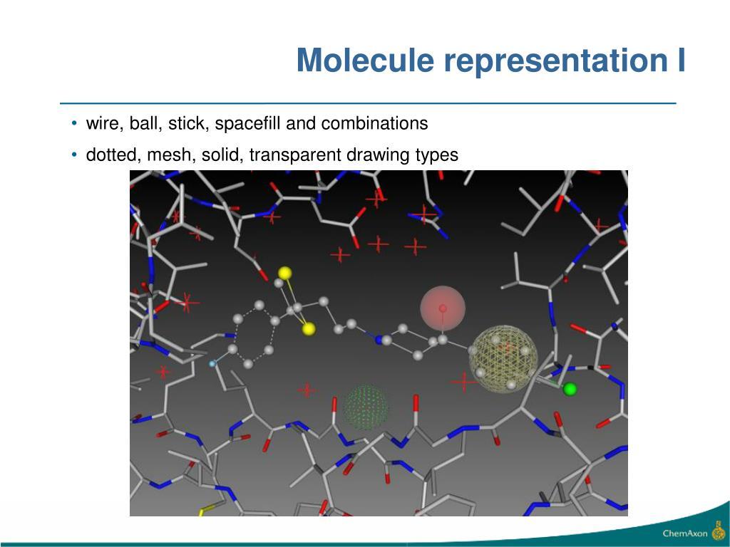 Molecule representation I