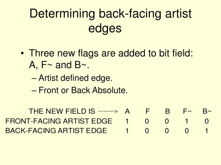 Determining back-facing artist edges