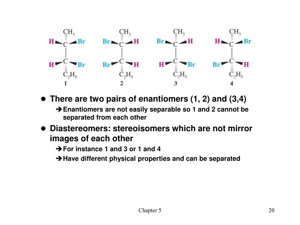 There are two pairs of enantiomers (1, 2) and (3,4)
