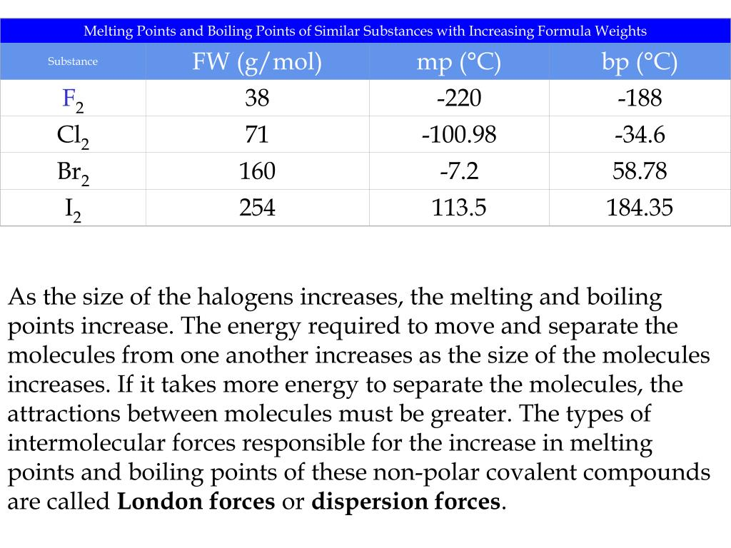 Melting Points and Boiling Points of Similar Substances with Increasing Formula Weights
