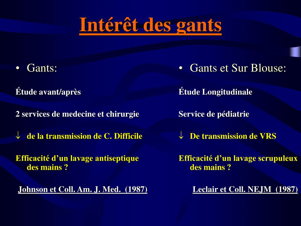 Gants: