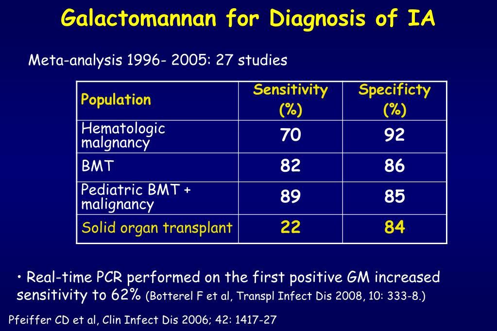 Galactomannan for Diagnosis of IA