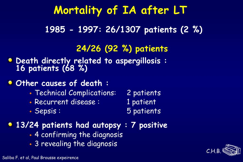 Mortality of IA after LT