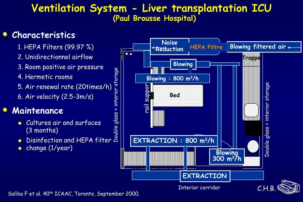 Ventilation System - Liver transplantation ICU