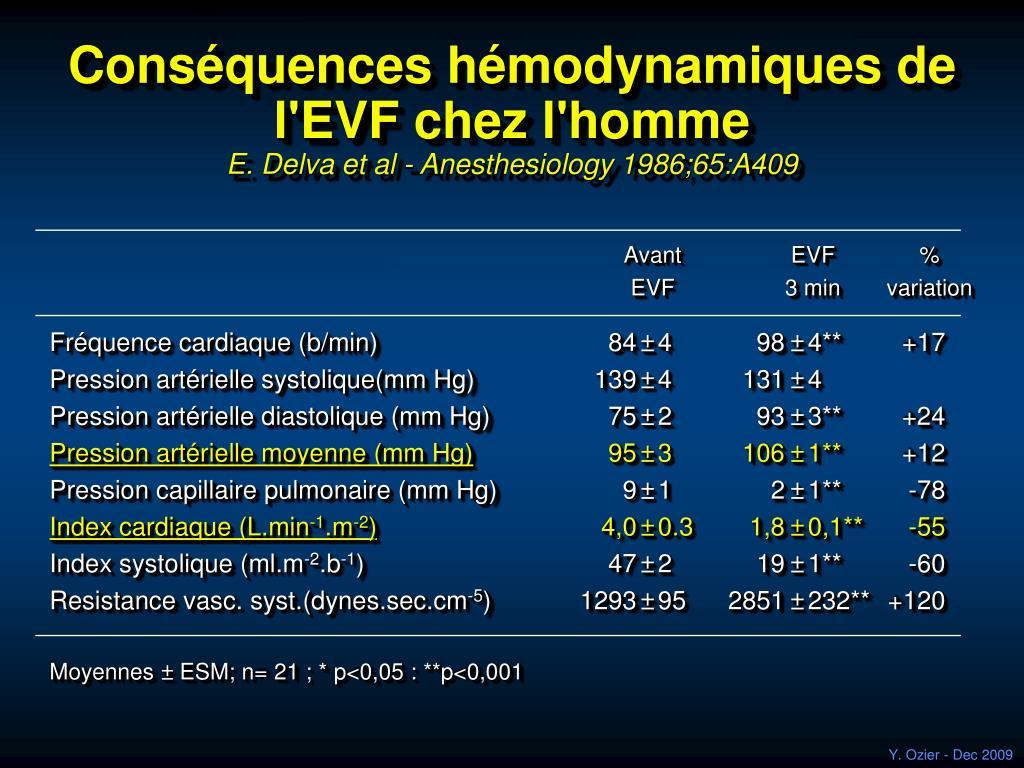 Conséquences hémodynamiques de l'EVF chez l'homme