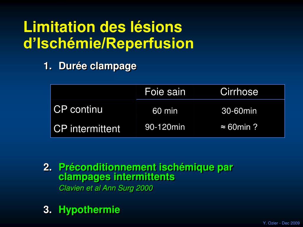 Limitation des lésions d'Ischémie/Reperfusion