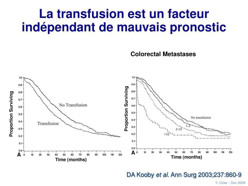 La transfusion est un facteur indépendant de mauvais pronostic