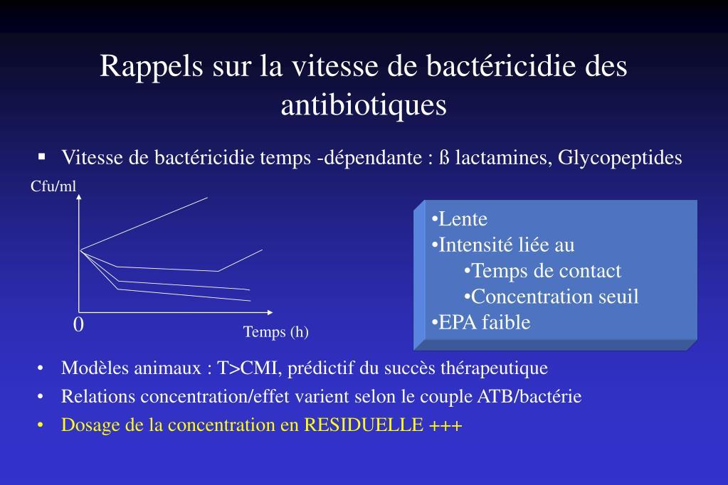 Rappels sur la vitesse de bactéricidie des antibiotiques