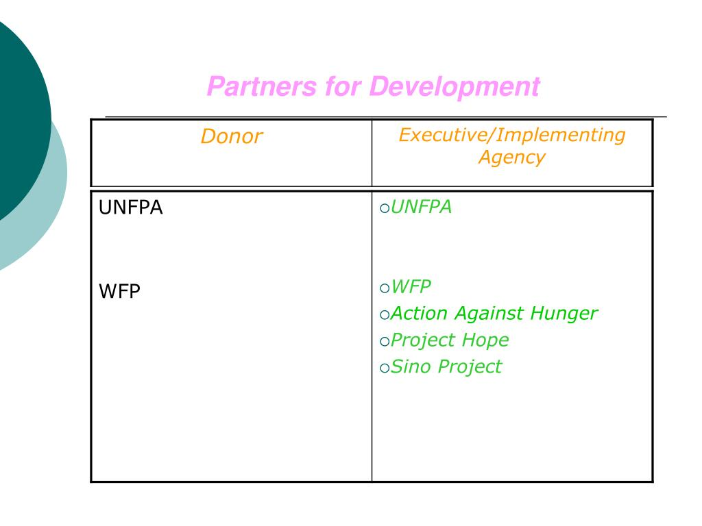 Partners for Development