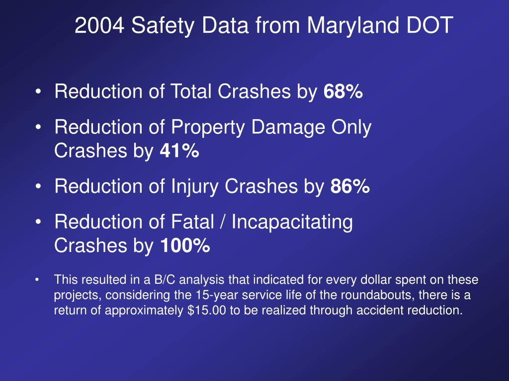 2004 Safety Data from Maryland DOT