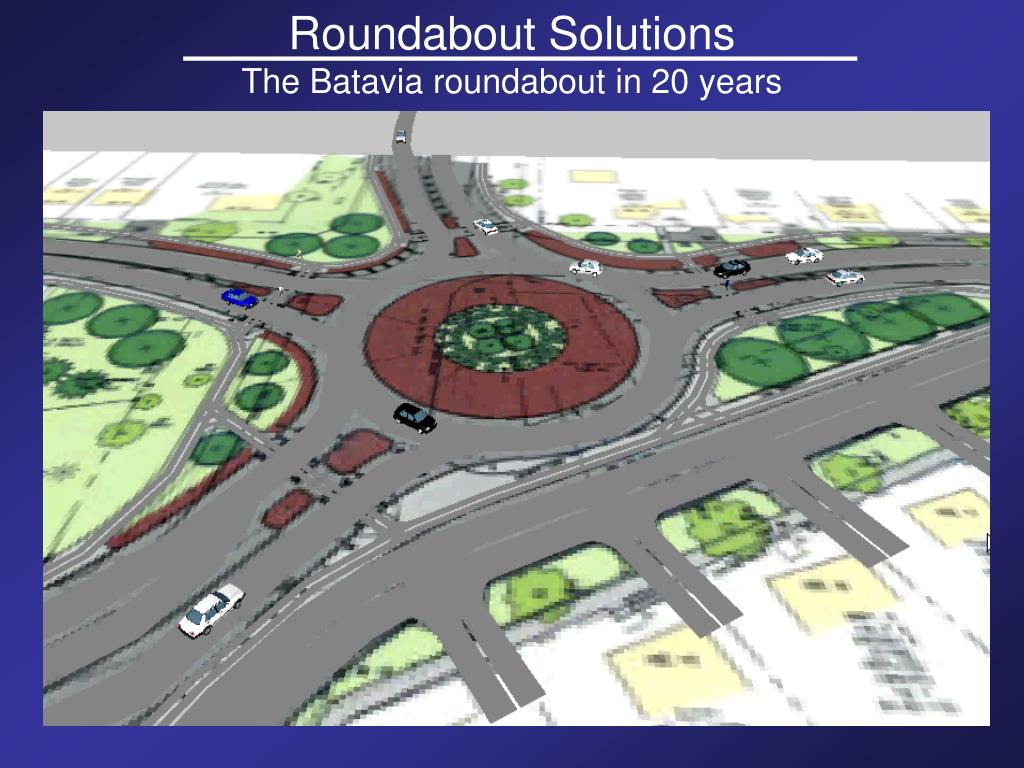Roundabout Solutions