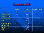 comparison table2