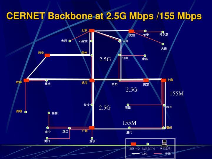 CERNET Backbone at 2.5G Mbps /155 Mbps
