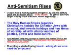 anti semitism rises