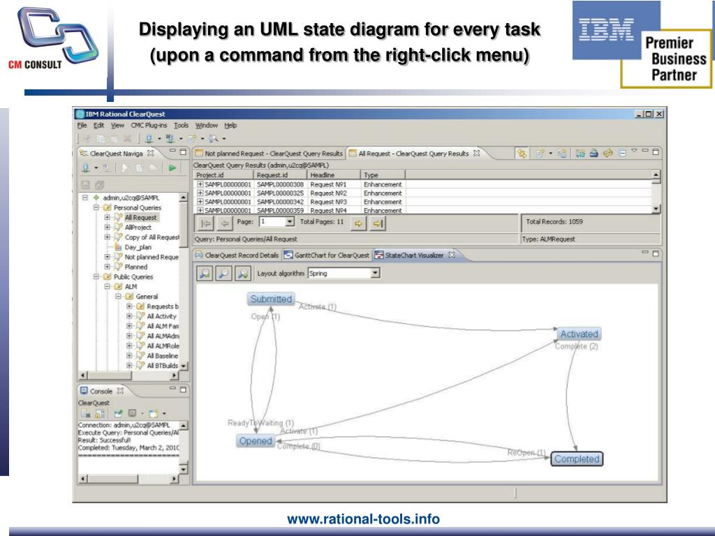 Displaying an UML state diagram for every task (upon a command from the right-click menu)