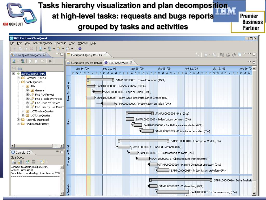 Tasks hierarchy visualization and plan decomposition at high-level tasks: requests and bugs reports grouped by tasks and activities