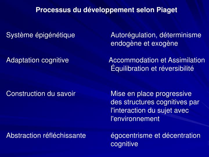 Processus du développement selon Piaget