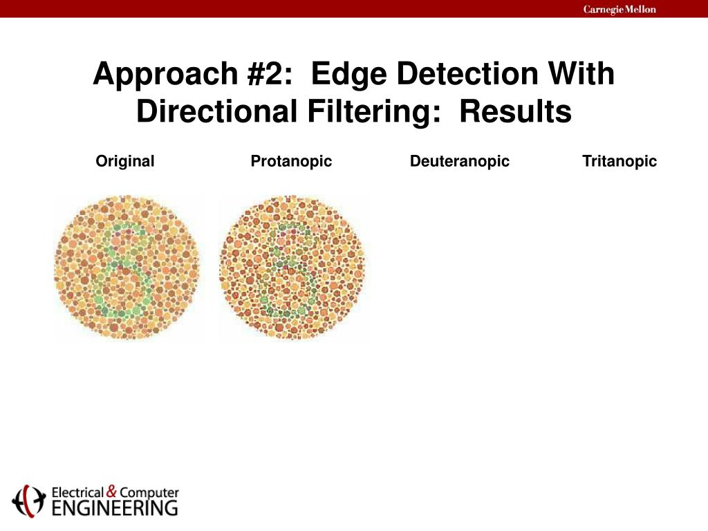 Approach #2:  Edge Detection With Directional Filtering:  Results