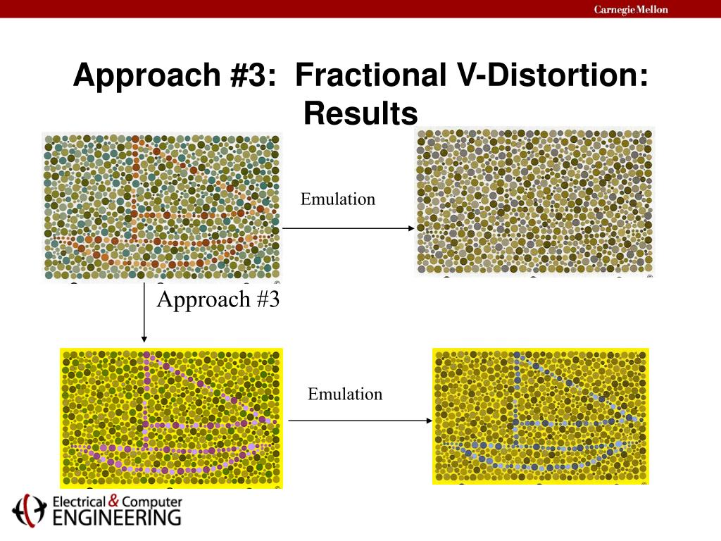 Approach #3:  Fractional V-Distortion:  Results