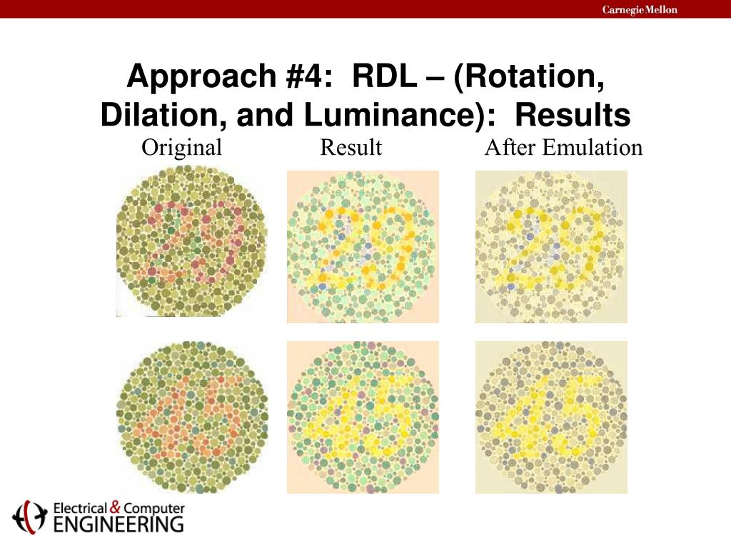 Approach #4:  RDL – (Rotation, Dilation, and Luminance):  Results