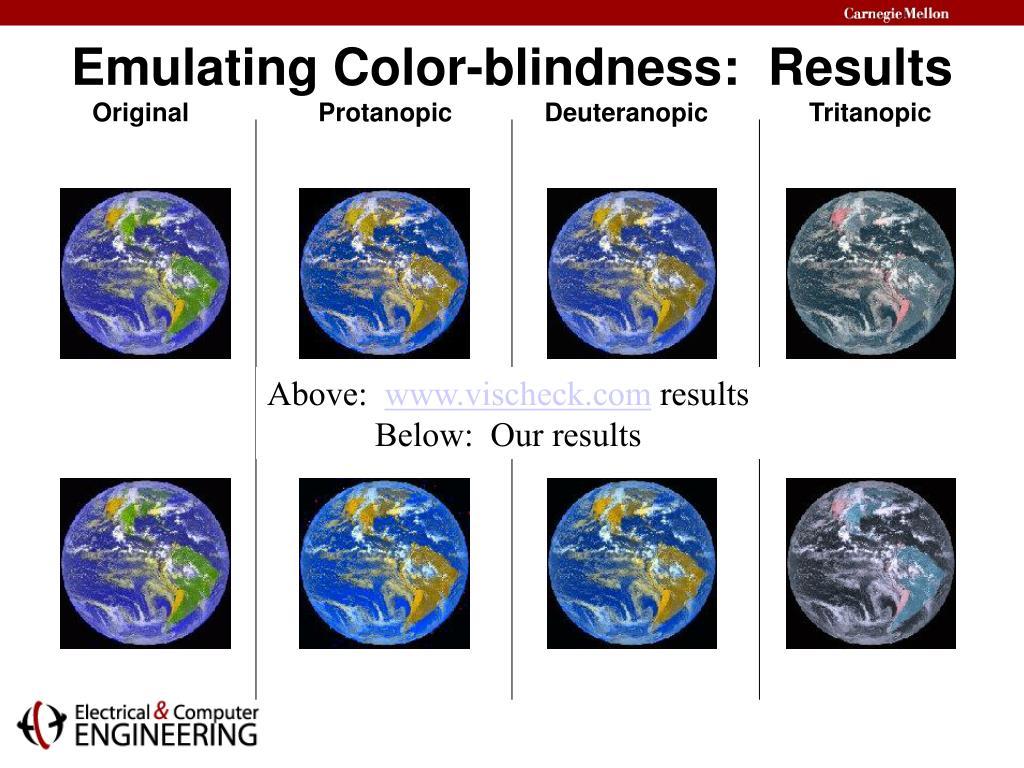 Emulating Color-blindness:  Results