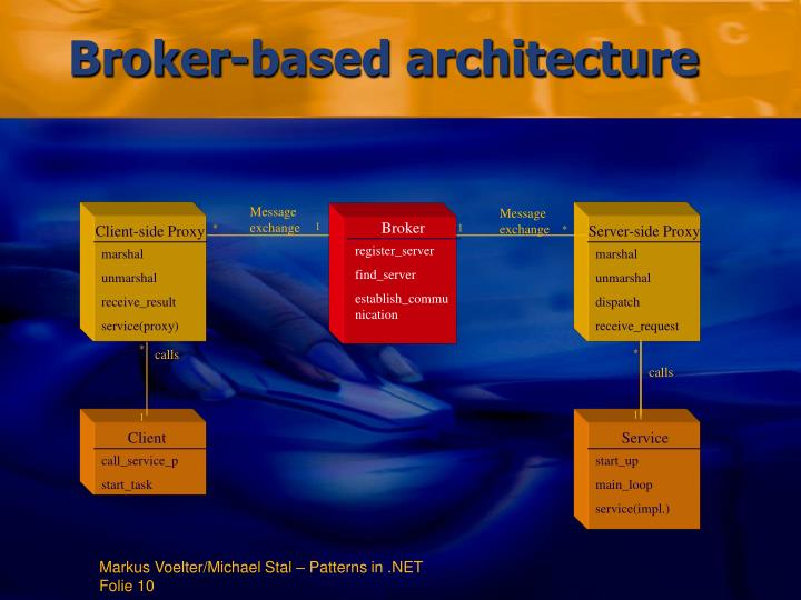 Broker-based architecture