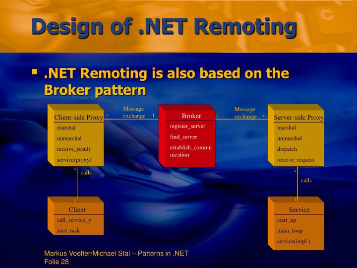 Design of .NET Remoting