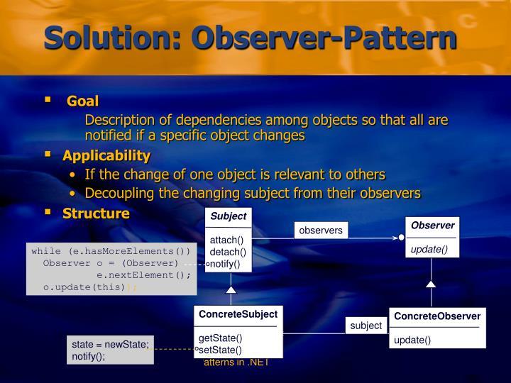 Solution: Observer-Pattern