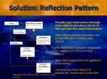 solution reflection pattern