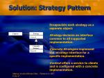 solution strategy pattern
