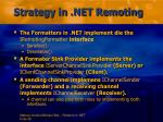 strategy in net remoting