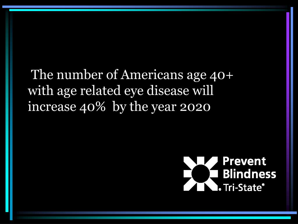 The number of Americans age 40+ with age related eye disease will increase 40%  by the year 2020