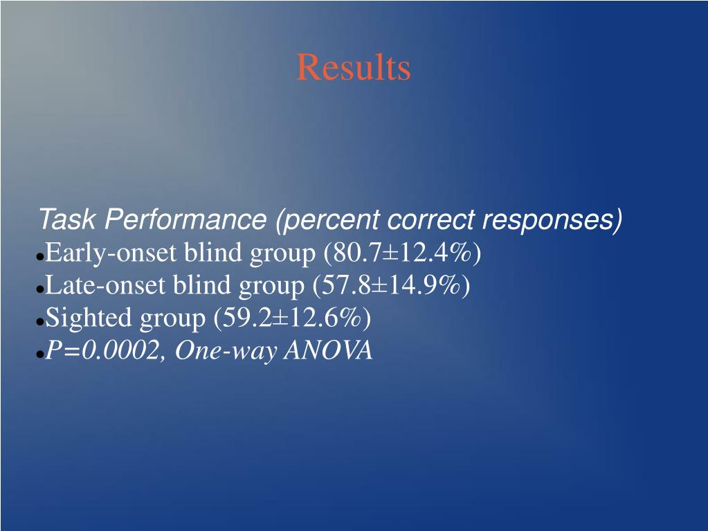 Task Performance (percent correct responses)